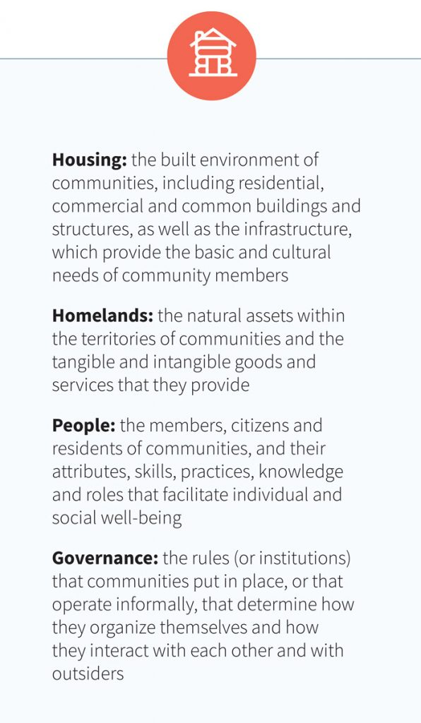 Defining Housing, Homelands, People, and Governance for the Yunesit'in Housing Ecosytem Report